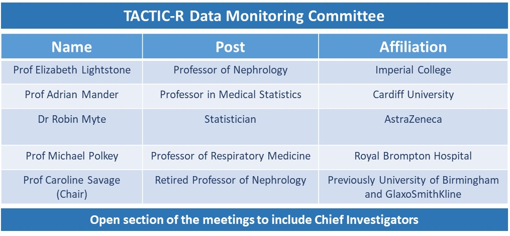 Trial Data Monitoring Committee
